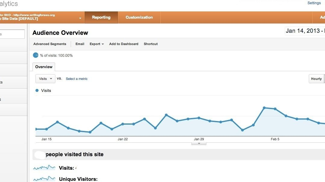 How are you doing? Google Analytics for Beginners – 1